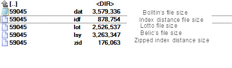 Lottery files types difference between sizes